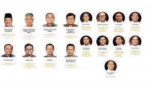 Analisis Hukum Bisnis Kemenhan Keruk Dana APBN Libatkan Anggota DPR